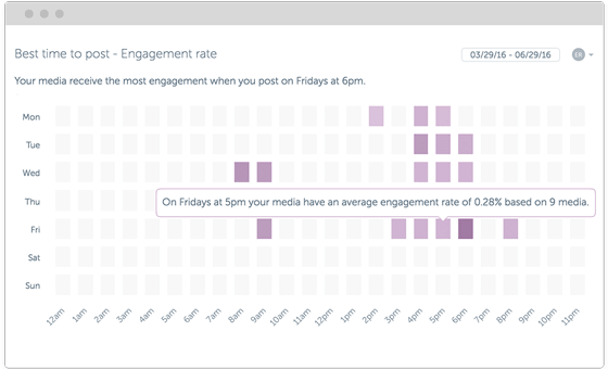 Access deep insights into your Instagram